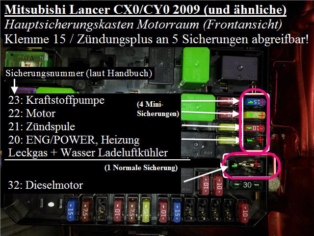 Elektrik] Wo finde ich die Klemme 15 / Zündungsplus? (GELÖST!) - CX0 ...